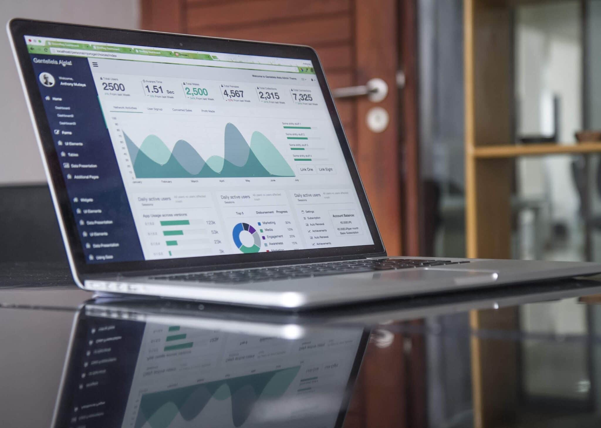 Creando Objetivos en Google Analytics
